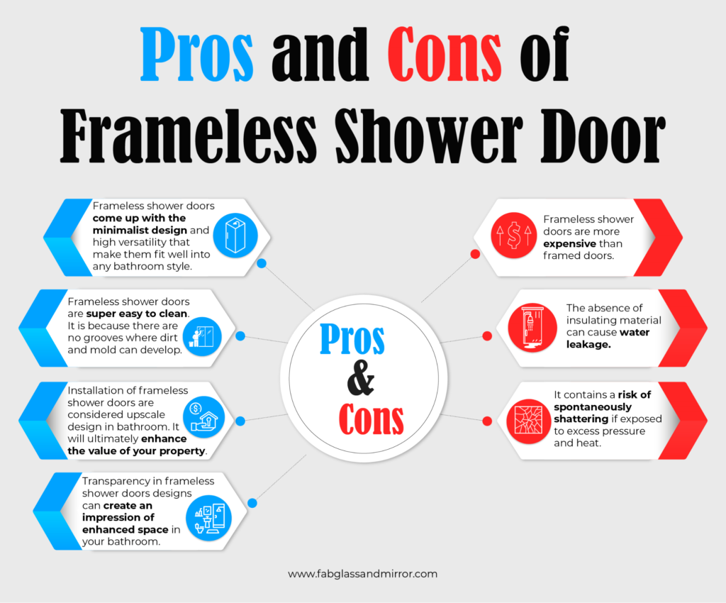 Frameless Vs Framed Shower Doors Which One Is Better For Your Space Pros Cons Comparison